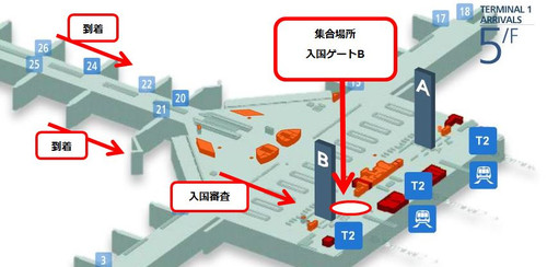 Gate_b
